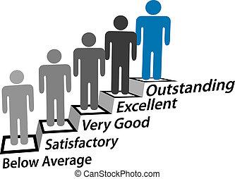 La mejora de la gente es un logro excelente