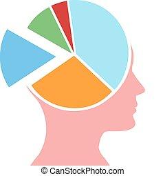 La mente compartida es la cabeza de los negocios