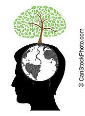 La mente del hombre con el árbol