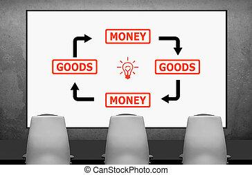 La mercancía y el dinero