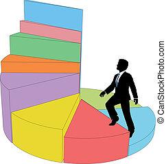 La persona de negocios sube la tabla del pie