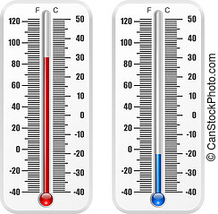 La plantilla de vector de termómetro estándar aislada en fondo blanco.