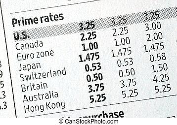 La primera tasa en varios países