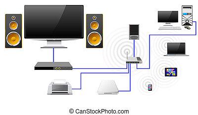 La red de datos del servidor.
