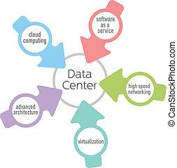 La red de informática del Centro de Datos