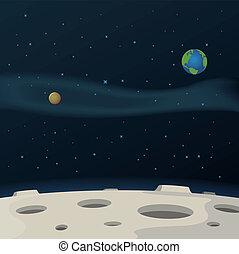 La superficie lunar