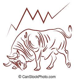 La tendencia del mercado de valores