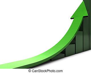 La tendencia del negocio verde