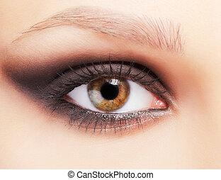 La zona del ojo se hace
