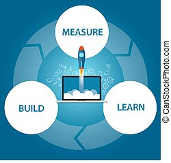 lancha cohete, techology, start-up, medida, inclinación, construya, aprender