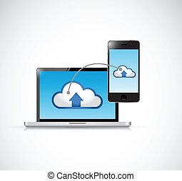 Laptop y tablet de computación de conexión de red.