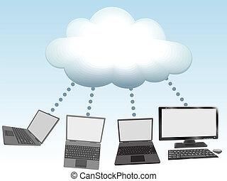 Las computadoras conectan con la tecnología de computación de nubes