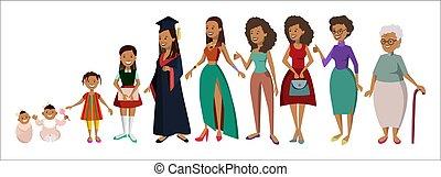 Las etapas de la vida femenina.