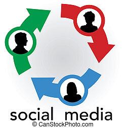 Las flechas de los medios sociales conectan a la red