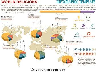 Las religiones mundiales mapa y gráficos de pastel