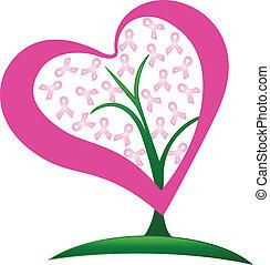 Lazos de cáncer de mama con logo de árbol