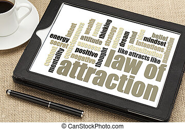 Ley de atracción, palabra nube