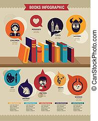Leyendo libros de información, un conjunto de iconos planos