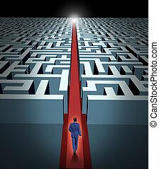 Liderazgo y visión de negocios