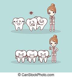 lindo, caricatura, fierros, diente