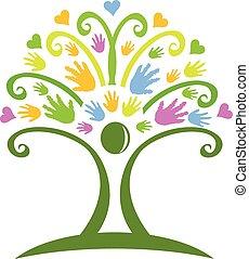 Logo de manos de árbol