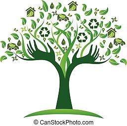 Logo de manos verdes ecológicas