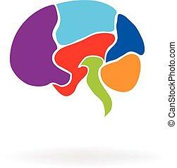 Logo de psicología