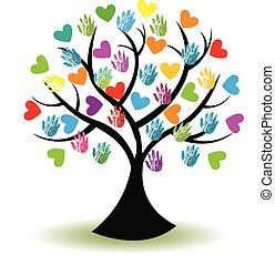 Logo manos y corazones