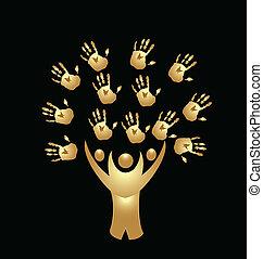 Los árboles y las manos de oro