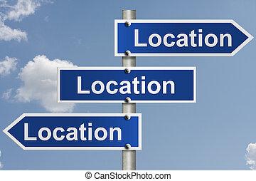 Los bienes raíces son la localización
