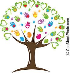 Los corazones y las manos del árbol simbolizan el logo