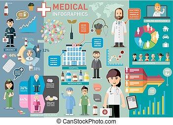 Los elementos de información médica