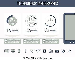 Los elementos de información tecnológica