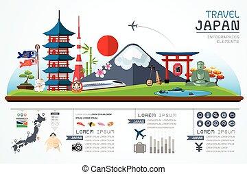 Los gráficos de información viajan japonés