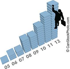 Los hombres de negocios suben los datos de ventas