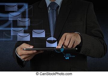 Los hombres de negocios usan computación de computación con un icono virtual de email
