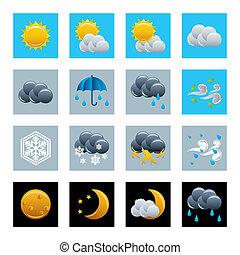 Los iconos del clima