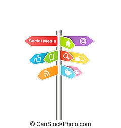 Los medios sociales y el concepto de red