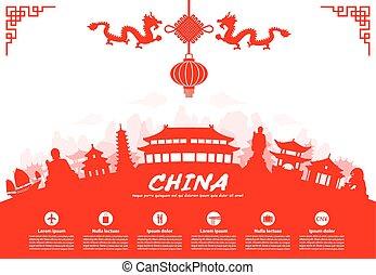 Los monumentos de China