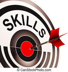 Los objetivos muestran aptitud, competencia y habilidades