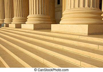Los pasos de la Corte Suprema
