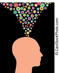 Los pensamientos creativos del hombre