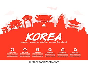 Los puntos de viaje de Corea.