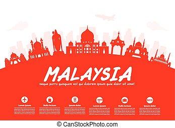 Los puntos de viaje de Malasia