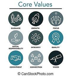 Los valores centrales de la empresa delinean iconos para páginas web o gráficos de información