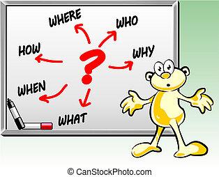 lotes, whiteboard, preguntas
