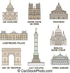 Lugares famosos. París