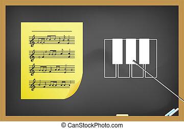 Música en la pizarra