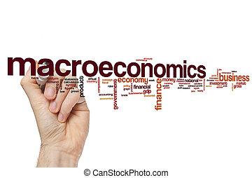 Macroeconomía palabra nube
