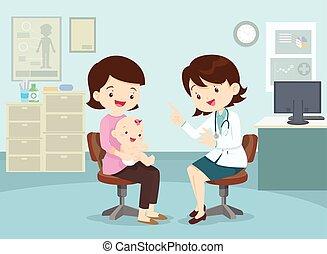 Madre llevó a su hijo a ver al doctor